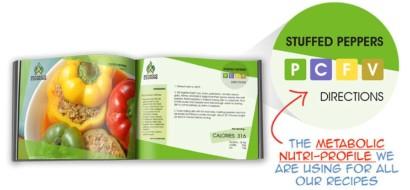 metabolic_nutri-profile